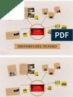 Historia Del Teatr PDF