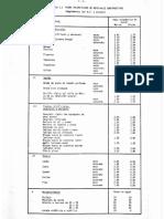 Tabla I.1 Pesos Volumetricos