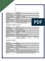 TEXTOS MERIDIANOS.pdf