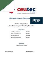 Comparativo Growth H. Marketing Mix