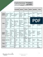 2 tipos de textos.pdf