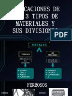 Aplicaciones de Los 3 Tipos de Materiales