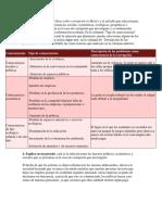 PoncianoSanchez Karina M8S1 Comoafecta