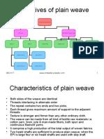 Plain Weave Ppt