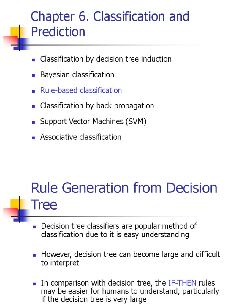 Chapter 6 Rules Classification | Statistical Classification