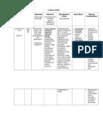 Drug  Study Medical  Ward Revise.docx