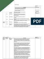 ER288-Rebar Test Plan