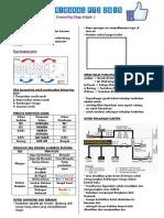 NOTA RINGKAS PT3 2015.pdf