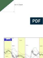 Strategie_admiralmarkets_The MACD Indicator in Depth