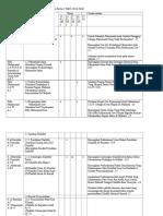 Analisis STPM Sejarah Penggal 2 2013-2017