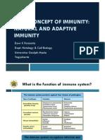 Basic Concept Immunity