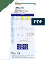 大4G單門號方案 _ 中華電信數位門市