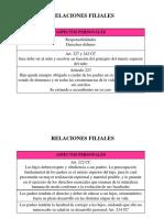 RELACIONES_FILIALES