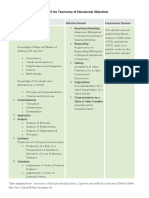 Table of the Taxonomy of Educational Objectives 1