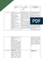 International Code Summary 20170821