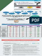 Infográfico - Checklist de Segurança de Backup