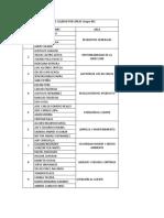Plan de Calidad Por Areas Grupo 901
