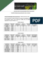 PADRÕES DE MOVIMENTO.pdf