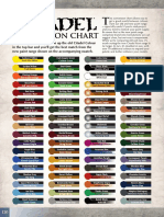 Citadel Conversion Chart.pdf