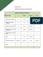 NUM DE COMERCIANTES MADGALENA.docx