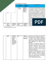 Matriz de Caracterización-2017