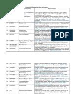 EDITransactionSetsforLogistics.pdf