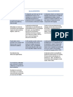 diferencias entre apraxia dispraxia disartria.docx