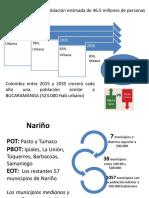 Datos Estadisticos POT COLOMBIA NARIÑO