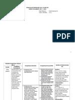 7c. Analisis Keterkaitan SKL, KI Dan KD