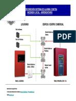 Enlace Sistema Deteccion