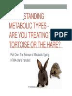 Metabolic Types Chart Handout