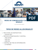Redes Industriales Ab