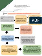 Conceptos Basicos Para Una Etica Profesional (1)