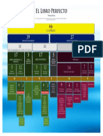 El-Libro-Perfecto.pdf