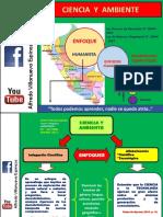 procesos didacticos ciencia ambiente.pdf
