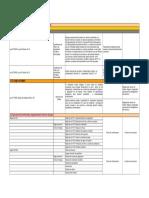 Requisitos legales y otros compromisos.xls