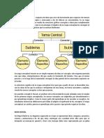 Conceptos de Mapa Conceptual y Mental