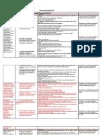 49610315-PLAN-ANUAL-PRE-KINDER-PEDRO-APOSTOLimprimir (1).pdf