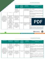tabla2.pdf