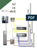 Diagrama Estructura de Una Ebc - Version 1.0