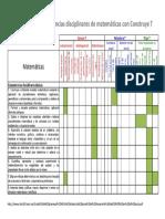 Relación de Habilidades Construye T Con Disciplinares de Matemáticas de La EMS