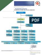 CMC_Organigrama Especifico_Perfilado de Taludes Zona 1_V0.pdf