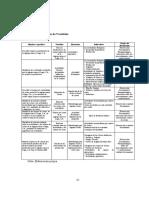 Ejemplo_Operacionalizacion de Variable.pdf