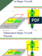 Nwell Process