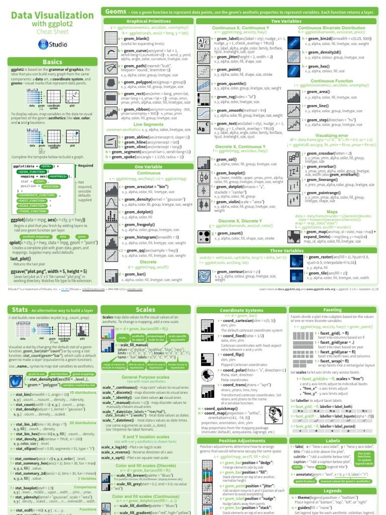 ggplot2-cheatsheet-2 1 pdf