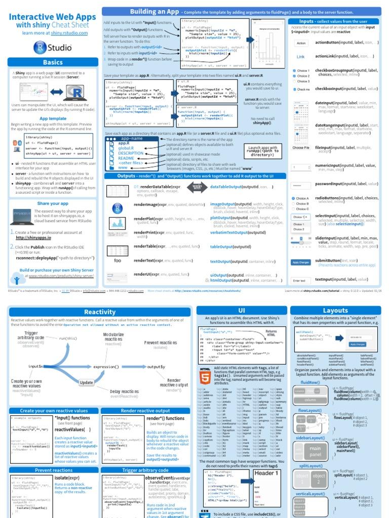 shiny-cheatsheet pdf