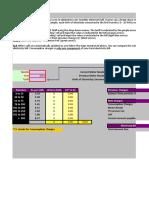 Electricity Bill Calculator Template Excel.xls