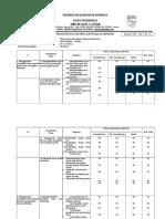 209579849-KKM-Prakarya-Kelas-7.doc