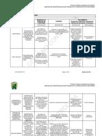 1103-F-sig-29-V4 Matriz de Identificacion de Producto o Servicio No Conforme Almacen