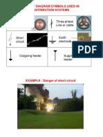 7.- SIMBOLOGIA DIAG. UNIFILAR (Lectura Recomendada).pdf